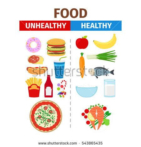 Essay on cause and effect of junk food